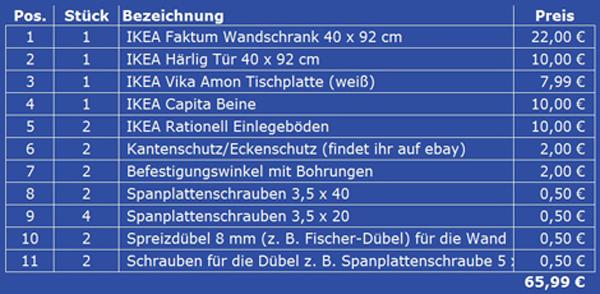 eigenbau_kuechentheke_stueckliste_komponenten_klein