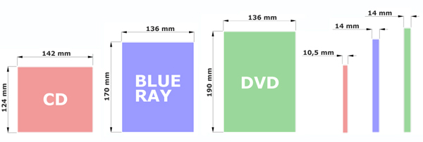 abmasse_cd_dvd_blue_ray_huelle_verpackung