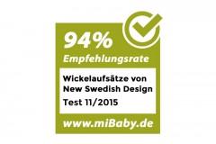 94% Weiterempfehlung für New Swedish Design