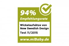 New Swedish Design Wickelaufsatz Test