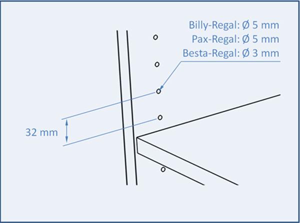 billy_regal_lochabstand_regalboden_500