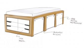 IKEA-Hack: Mandal Kommoden Bett